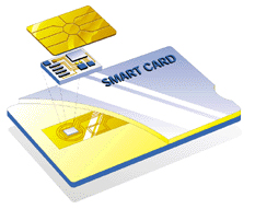 Redox System Eims Smart Card Radio Frequency Identification